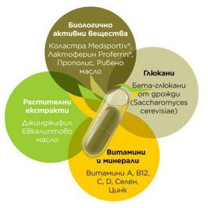 Инфекционистът на републиката съветва: Имаме отговор срещу вирусните инфекции