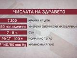 Кардиологът д-р Сотир Марчев посочи числата на здравето